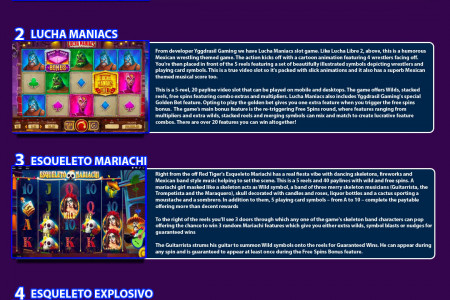 Top 5 Mexican Slots games Infographic
