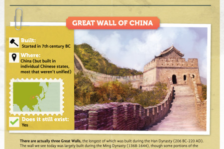 Top 5 Most Amazing Feats of Ancient Engineering Infographic