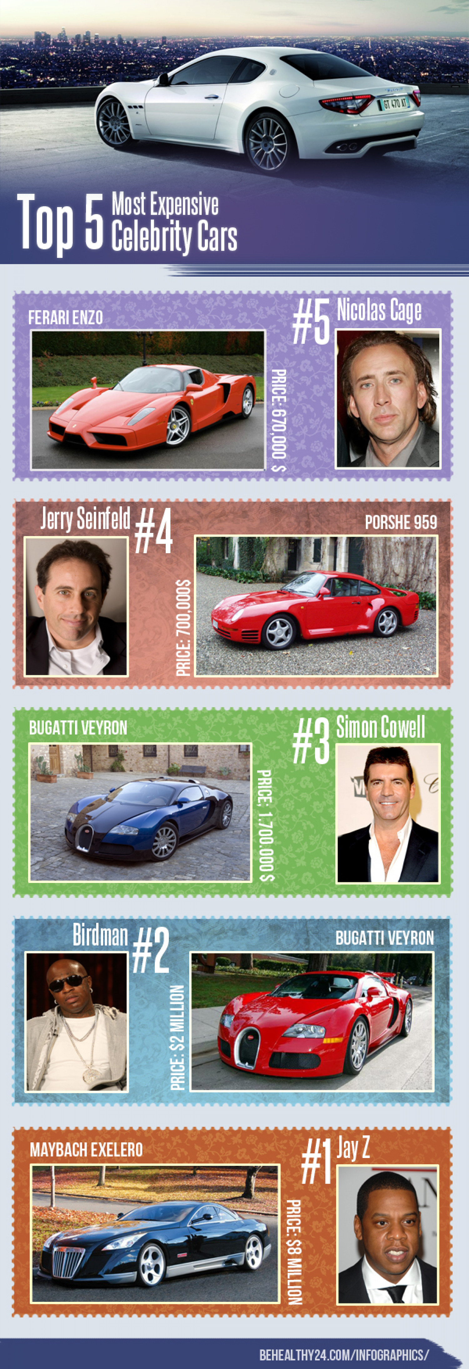Top 5 Most Expensive Celebrity Cars Infographic