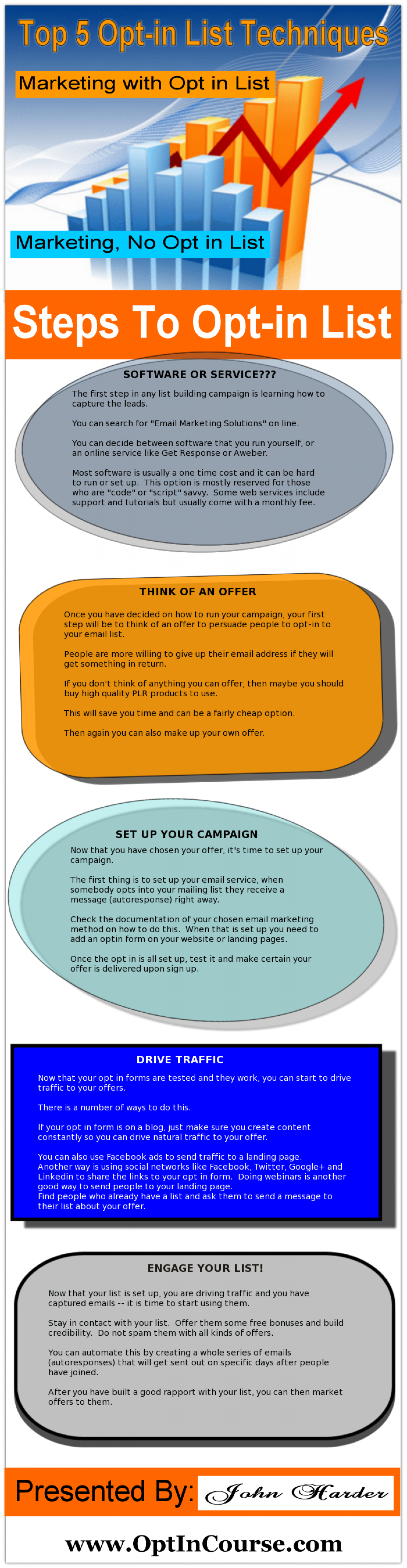 Top 5 Opt-in List Techniques Infographic