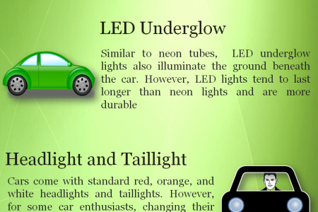 Top 5 Places To Add Light To Your Car  Infographic