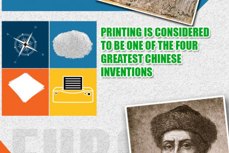 Top 5 Printing Facts Infographic