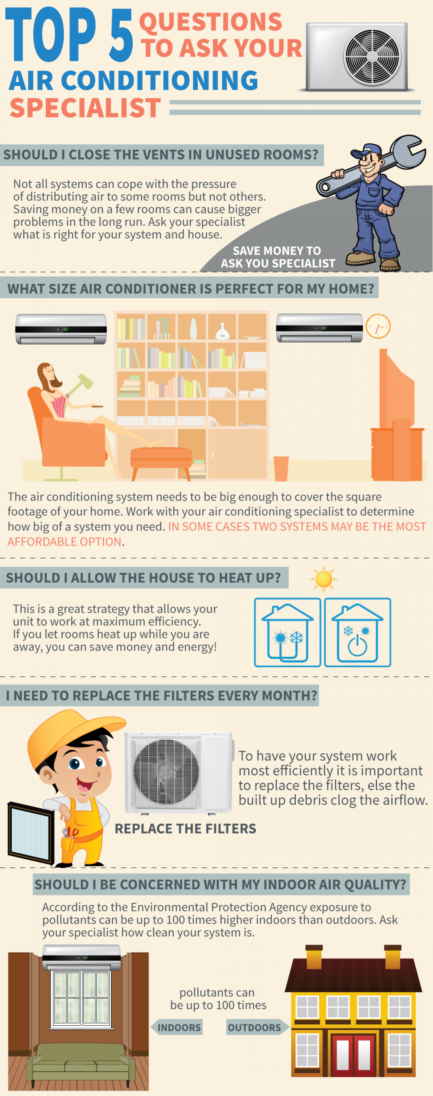Top 5 Questions to ask your Air Conditioning Specialist Infographic