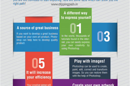 Top 5 Reason Why You Should Learn Adobe Photoshop Infographic
