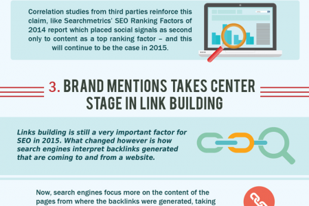 Top 5 SEO Trends to Watch in 2015 Infographic
