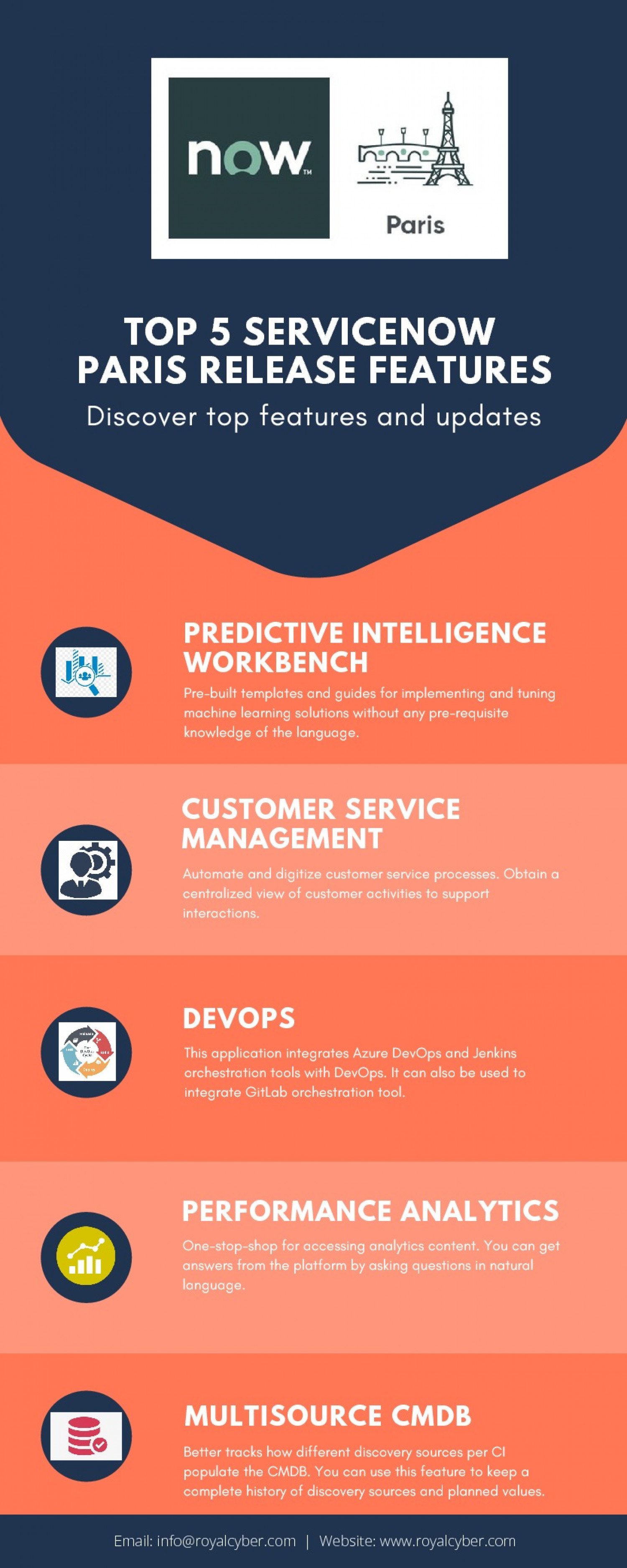 Top 5 ServiceNow Paris Release Features Infographic
