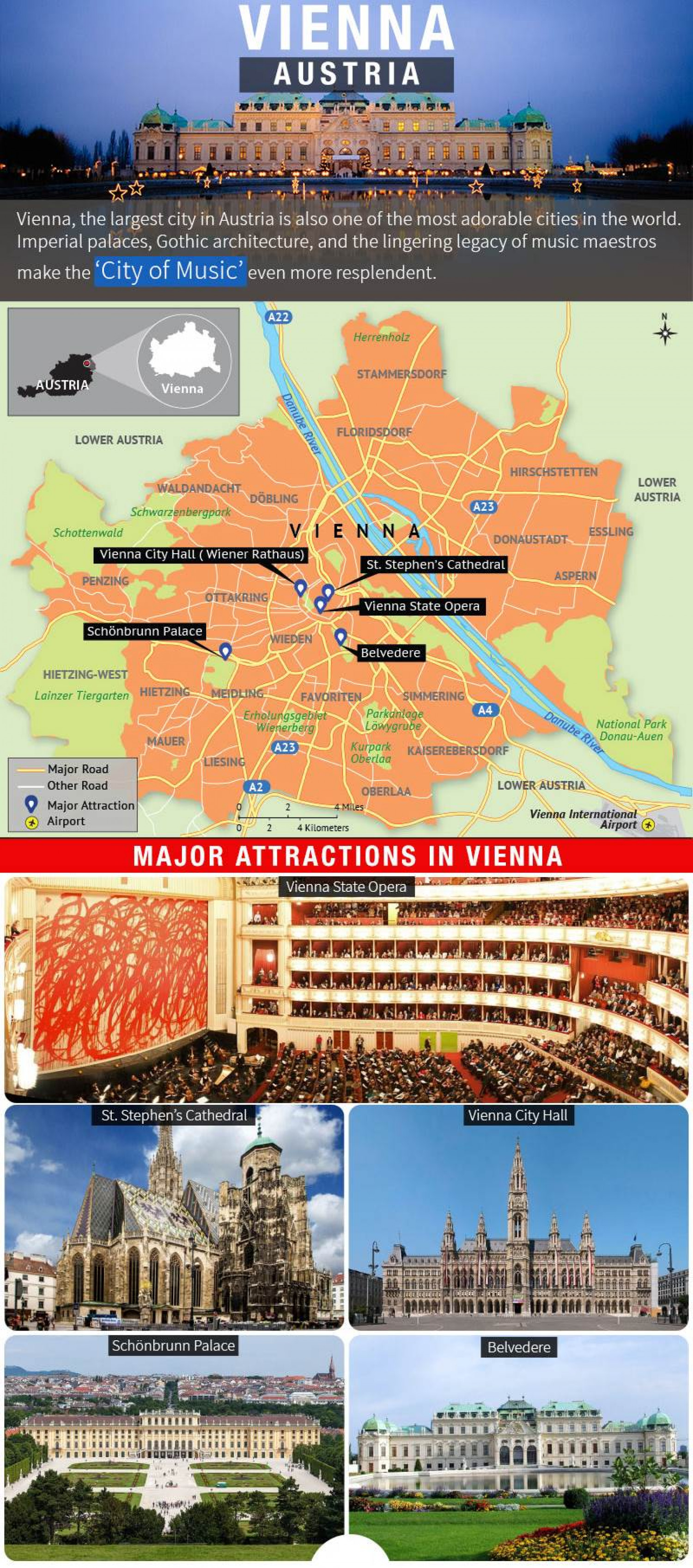 TOP 5 sights in Vienna Infographic