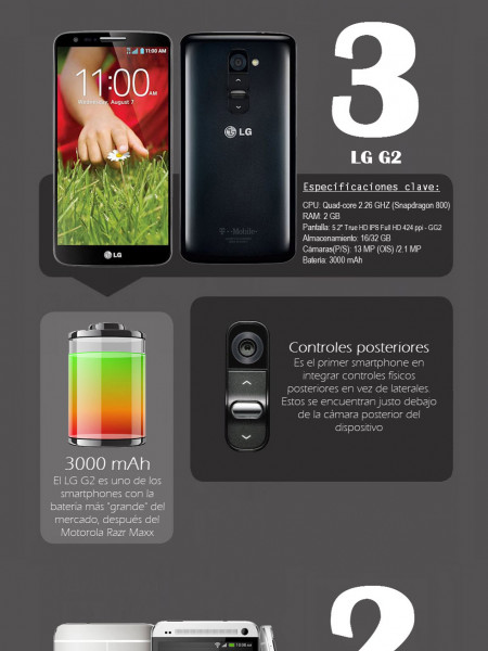 Top 5: Smartphones Android 2013 Infographic