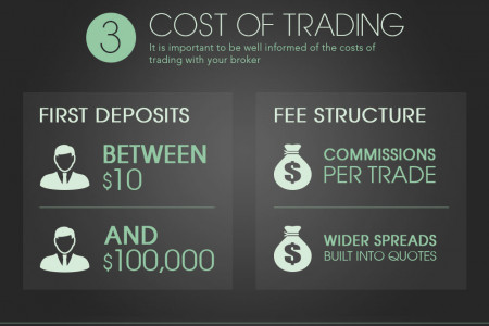 Top 5 Things to Look For in a Forex Broker Infographic
