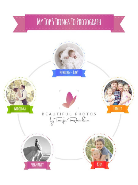 Top 5 Things To Photograph In Geelong Infographic Infographic