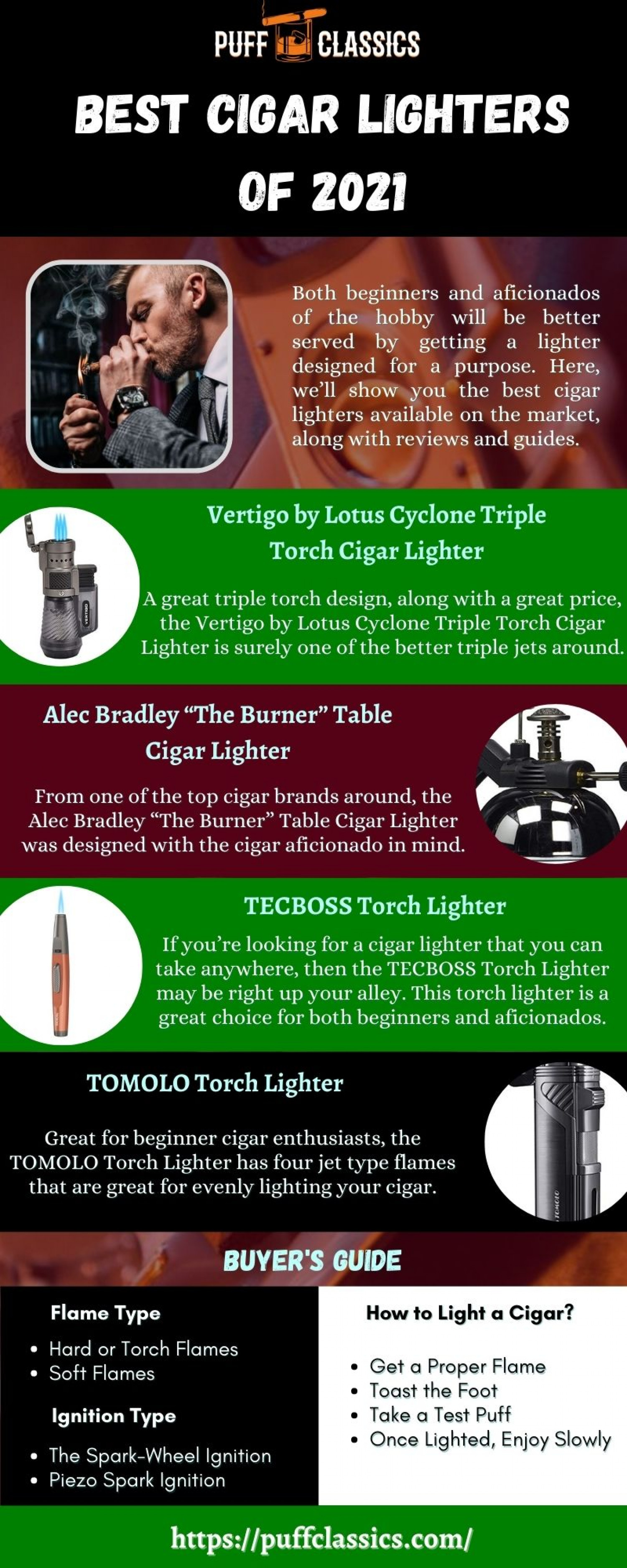 Top 5 Torch Cigar Lighters You Can Try This Year Infographic
