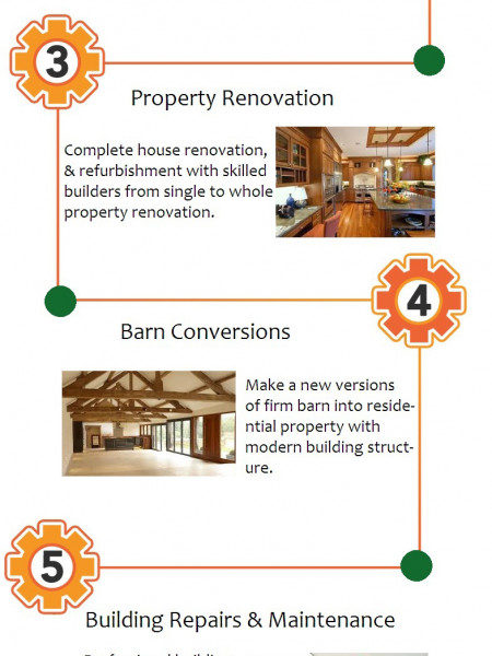 Top 5 Types & Benefits of Building Construction Infographic