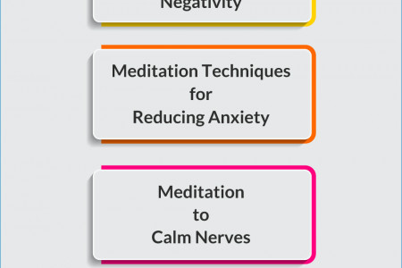 Top 5 Videos of Stay Positive series By Dr. Pramod Tripathi Infographic