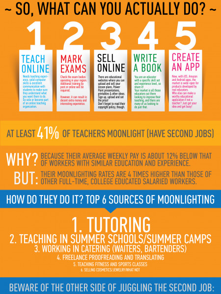 Top 5 Ways for Busy Teachers to Make Some Extra Money Infographic