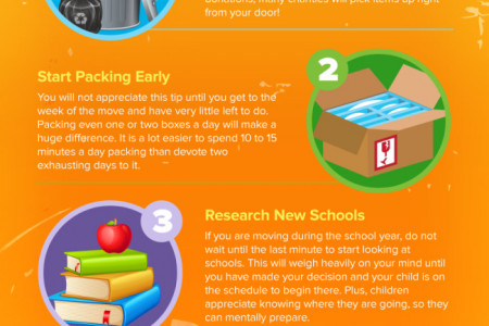 Top 5 Ways to Plan Ahead for a Move Infographic