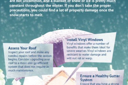 Top 5 Ways to Protect Your House from Severe Weather Infographic