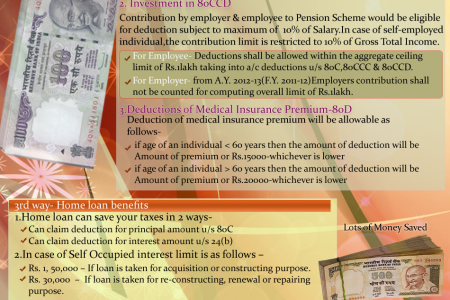 Top 5 Ways to save taxes for salaried Individuals Infographic