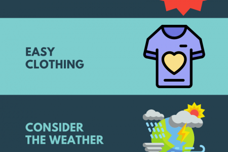 Top 5 Ways to Shop Baby Clothes Online in Singapore  Infographic