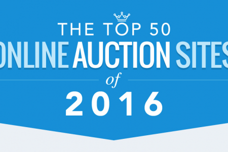 Top 50 Online Auctions Sites of 2016 Infographic