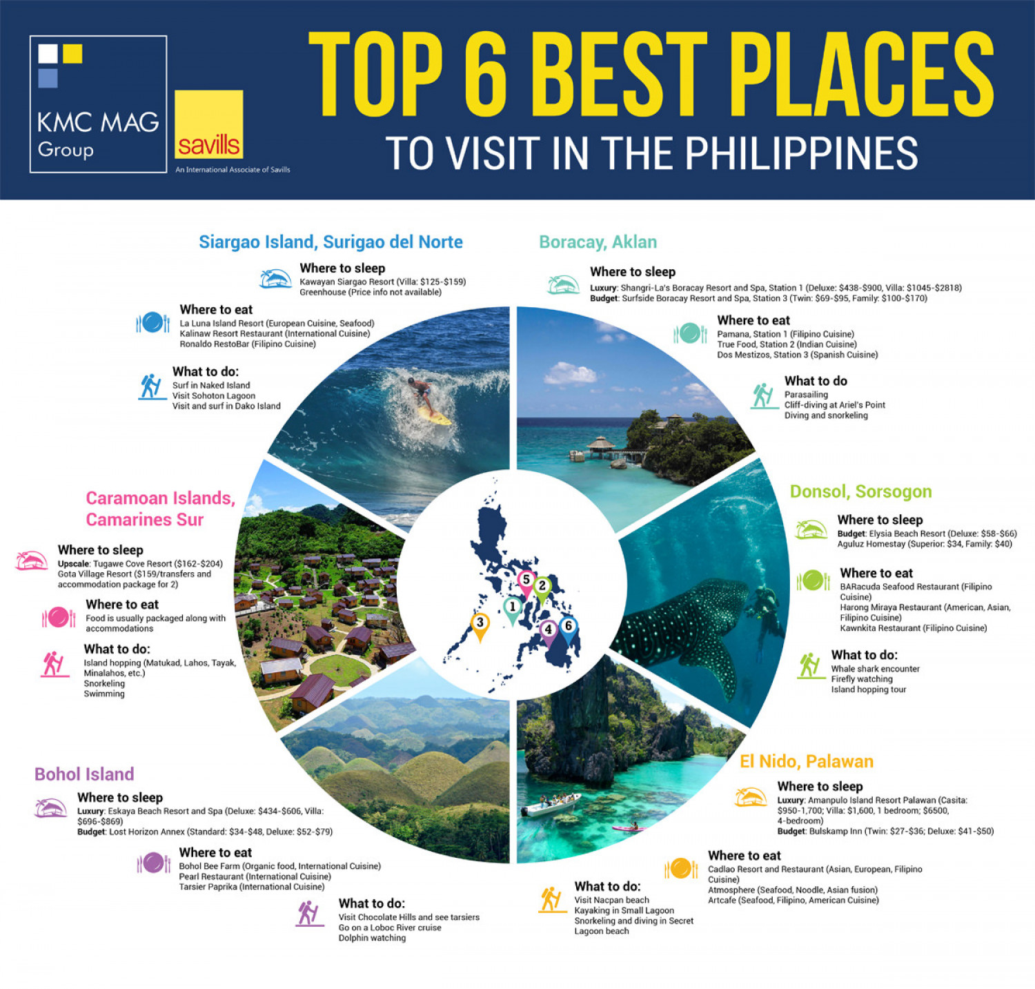 Top 6 Best Places to Visit in the Philippines Infographic