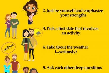 Top 6 Dating Tips For Timid Women Infographic
