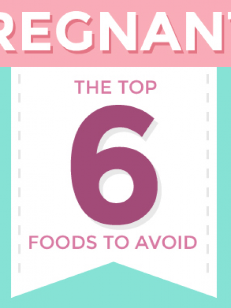 Top 6 Foods To Avoid When Pregnant- Supported By Research Infographic