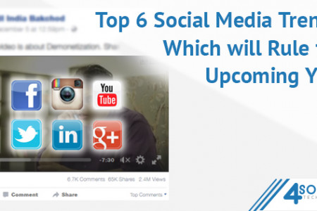 Top 6 Social Media Trends, Which Will Rule the Upcoming Year Infographic