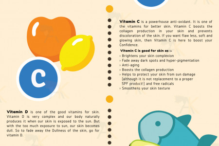 Top 6 Vitamins for soft & shining Skin Infographic