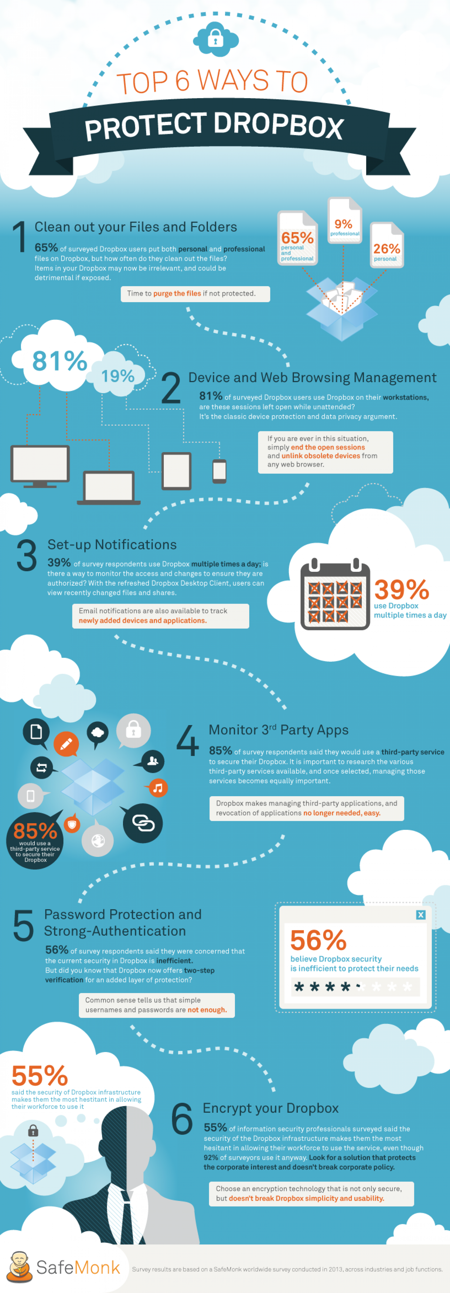 Top 6 Ways to Protect Dropbox Infographic