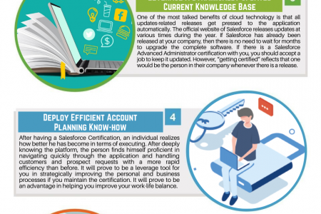 Top 7 benefits of Salesforce Advanced Administrator (ADM-211) Certification Infographic