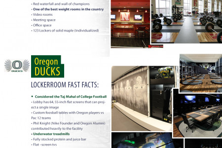 Top 7 College Locker Rooms in the Nation  Infographic