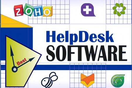 Top 7 HelpDesk Solutions for Small Business Infographic