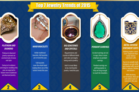 Top 7 Jewellery trends of 2015 Infographic