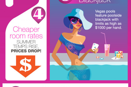 Top 7 Reasons to Spend Your Summer in Las Vegas Infographic