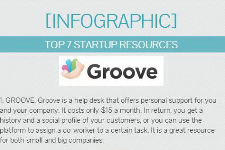 Top 7 startup resources. Startup Resources Infographic