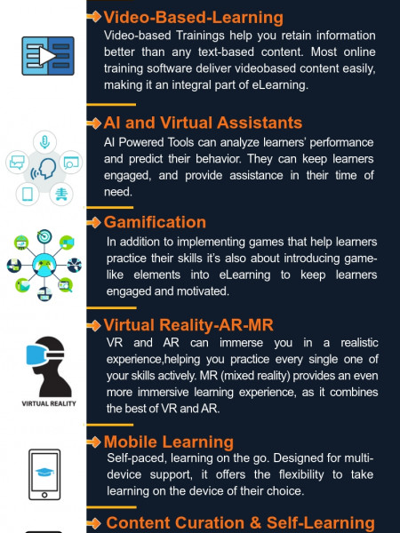 Top 7 Trends of E-Learning  Infographic