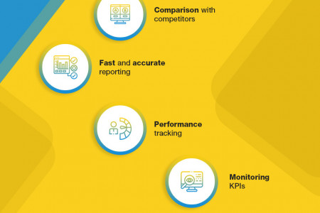 Top 7 Ways A BI Tool Helps Businesses In Making Data-Driven Decisions Infographic