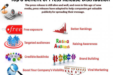 Top 8 Benefits oF Press Releases Distribution Infographic
