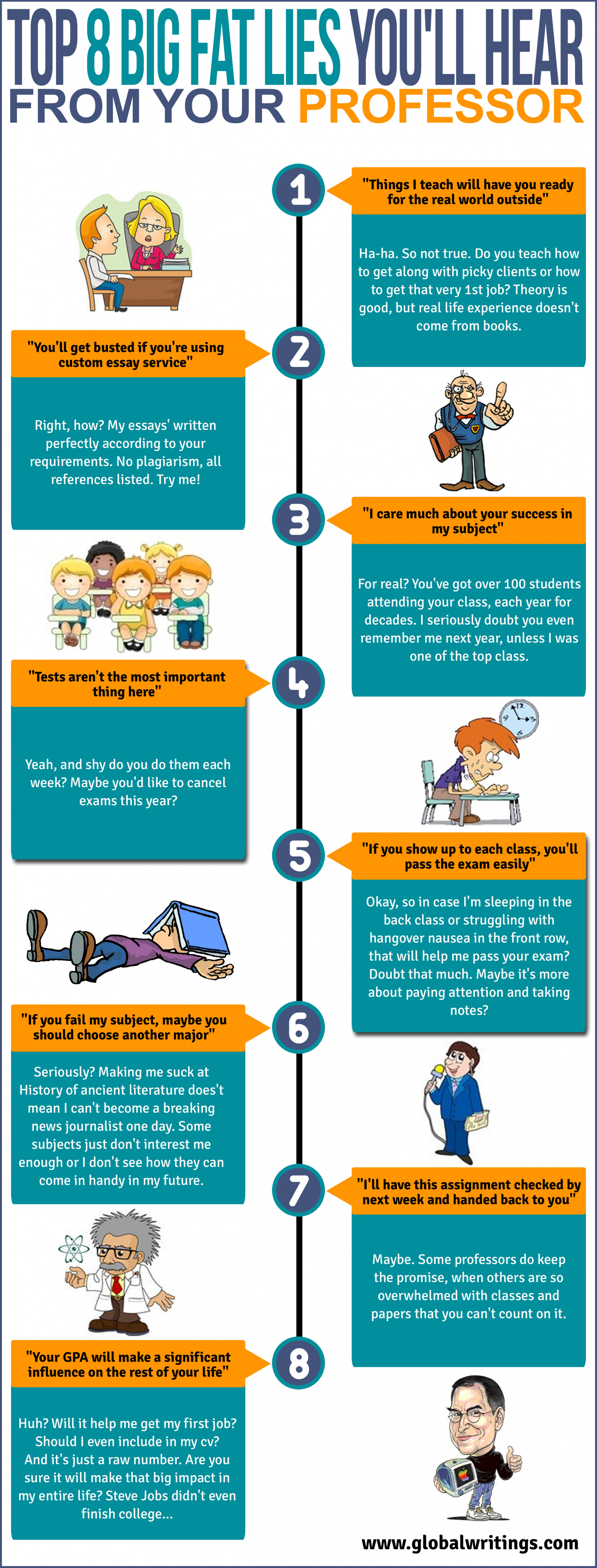 Top 8 Big Fat Lies You'll Hear From Your Professor Infographic