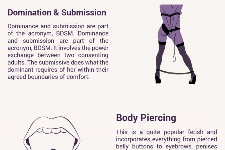 Top 8 Common Fetishes Infographic