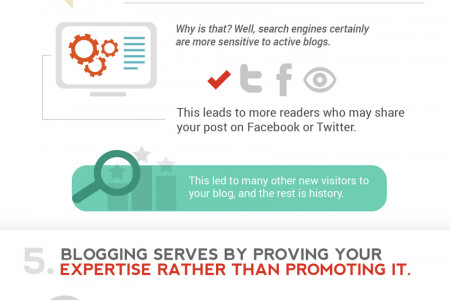 Top 8 Data-Backed Benefits of Real Estate Blogging (Infographic) Infographic