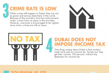 TOP 8 FACTS EVERY ASPIRING DUBAI EXPATRIATE SHOULD KNOW Infographic