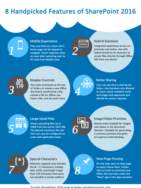 Top 8 Features of Sharepoint 2016 Infographic