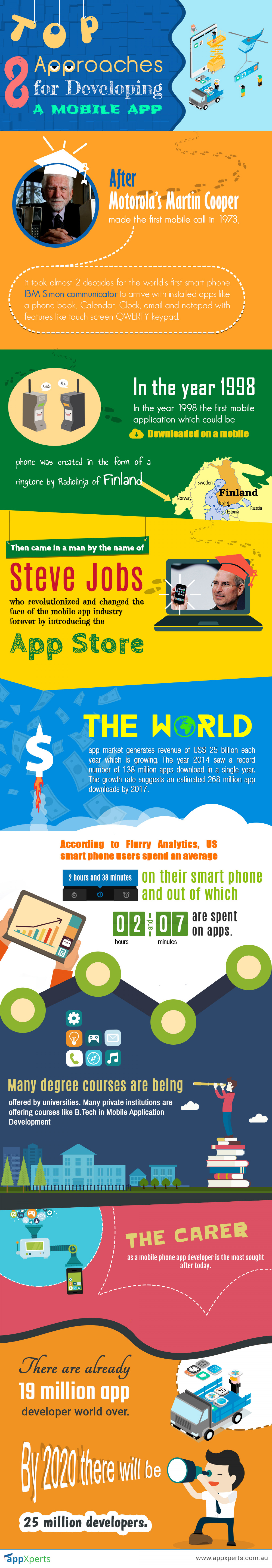 Top 8 insights for design a mobile app Infographic
