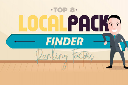 Top 8 Local Pack Finder Ranking Factors Infographic