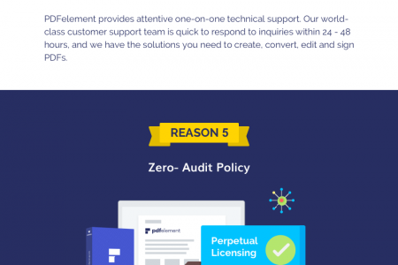 TOP 8 Reasons to Choose PDFelement Infographic