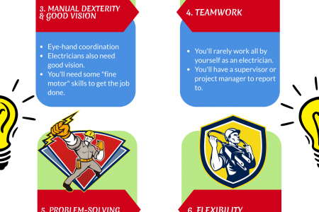 Top 8 Skills You Need to Know Become An Electrician Infographic