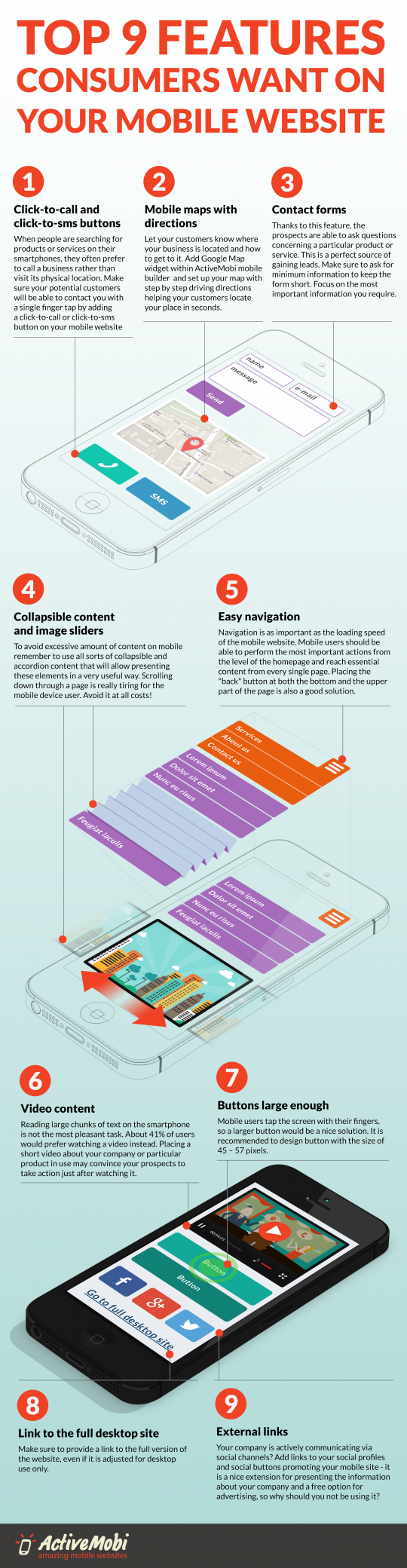 Top 9 Features Consumers Want on Your Mobile Website