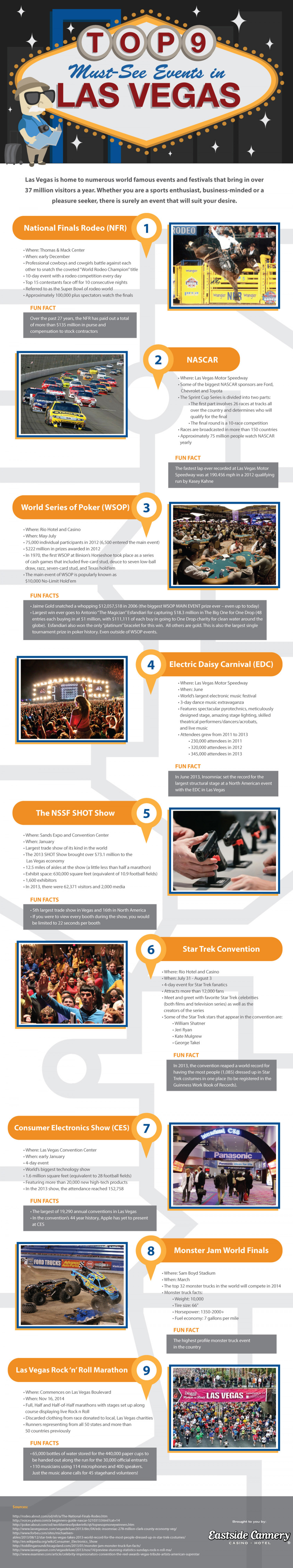 Top 9 Must-See Events in Las Vegas Infographic