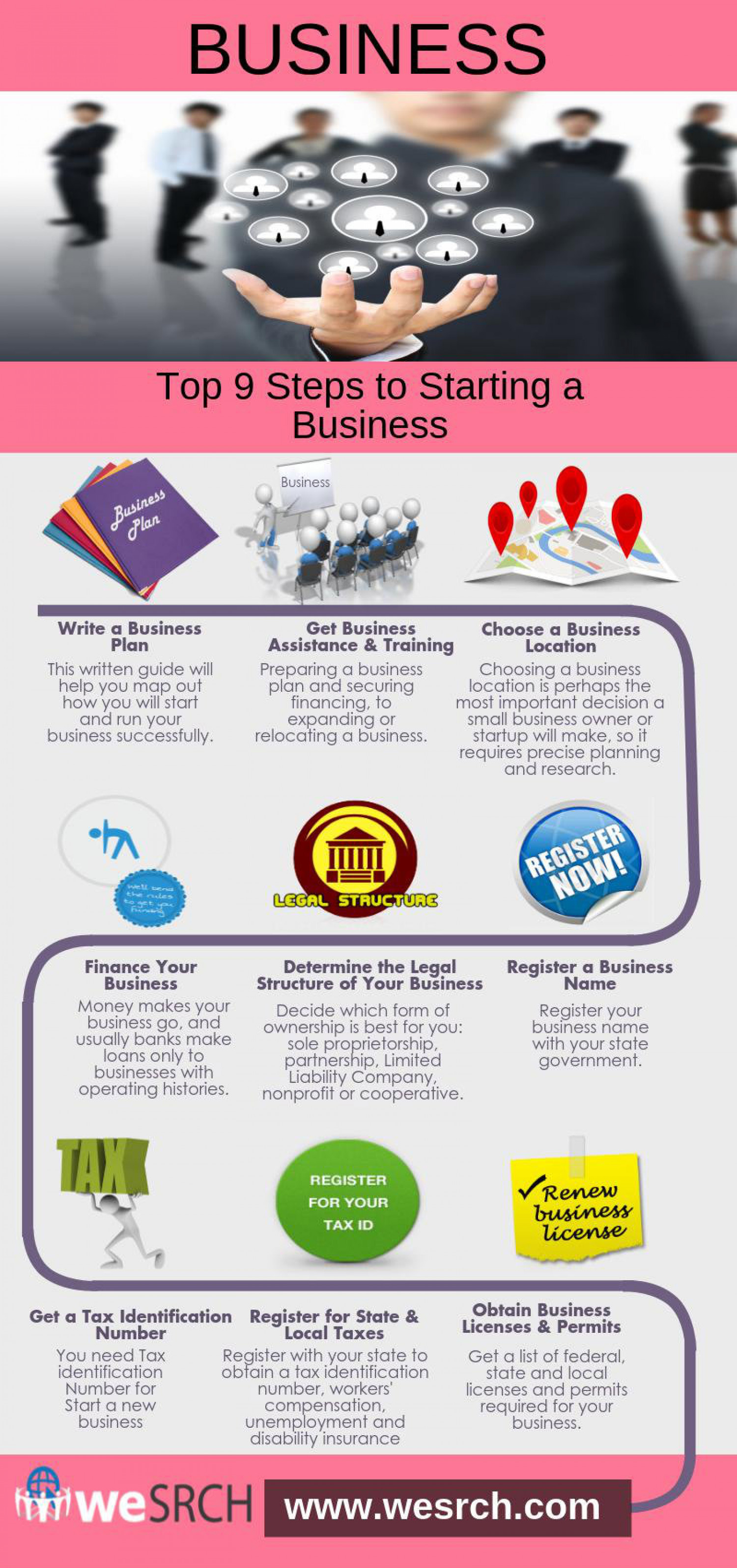 top steps to starting a business ly top 9 steps to starting a business infographic